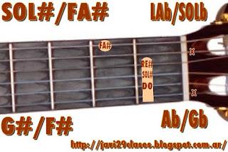 acorde guitarra chord (SOL# con bajo en FA#) o (LAb bajo en SOLb)