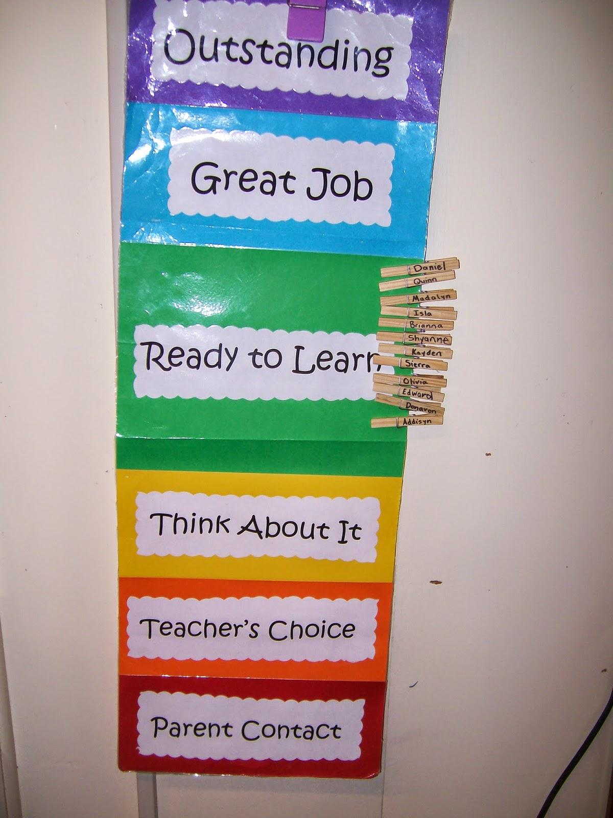 Mrs Drummond S Kindergarten Class School Wide Behavior Chart