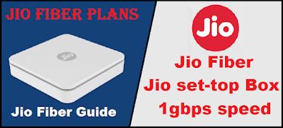 Jio Fiber Plans