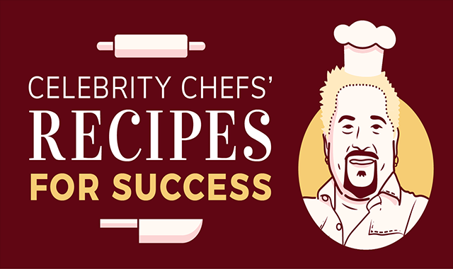 8 Celebrity Chef's Recipes for Success