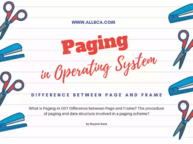 Paging-in-Operating-System