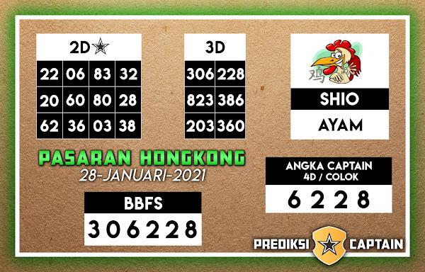 Prediksi Captain Paito HK Kamis 28 Januari 2021 Terjitu 1