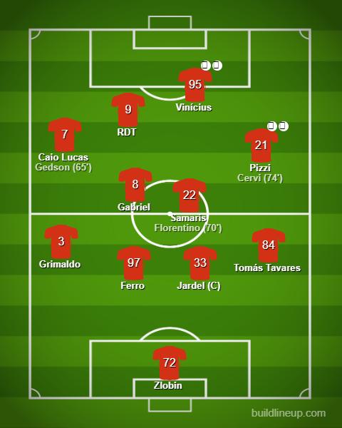 Cova da Piedade vs Benfica - Taça de Portugal 2019/20