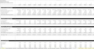 cash flow statement in 3 statement model