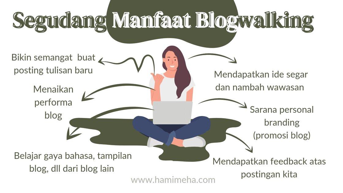 Manfaat blogwalking