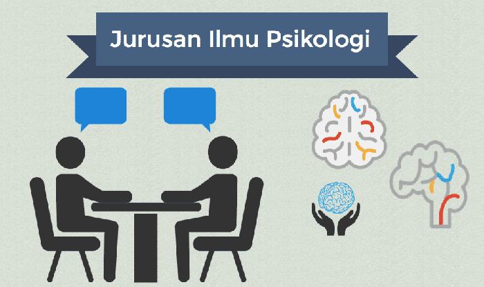 Judul Skripsi Jurusan Psikologi