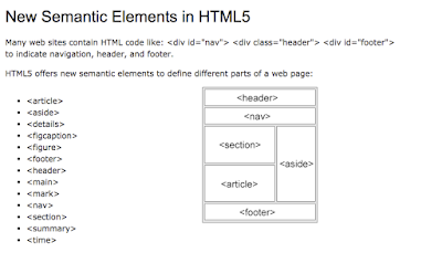 Examples of Semantic HTML elements as seen on W3Schools site.