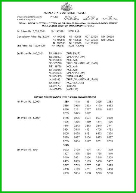 Kerala Lottery Results; 13-03-2020 Nirmal Lottery Result NR-164 KeralaLotteries.net-001