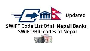BIC codes, SWIFT codes of All Banks in Nepal -  All Nepali Bank Swift Codes - worldlinknepal