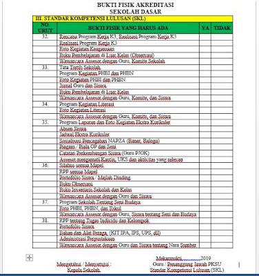 Bukti Fisik Akreditasi SD III Standar Kompetensi Lulusan (SKL), http://www.librarypendidikan.com