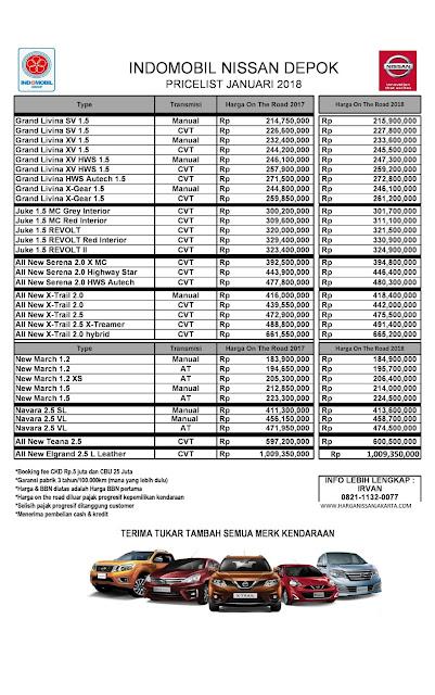 harga mobil nissan 2018