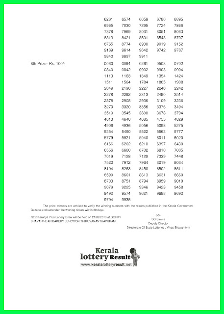 KERALA LOTTERY RESULTS TODAY-14-02-2019-Karunya-Plus-KN-252