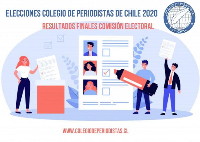 Conoce  los resultados finales de las elecciones 2020 del Colegio de Periodistas de Chile