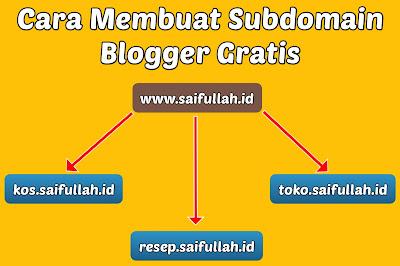 Cara Membuat Subdomain Blogger Gratis + Keuntungannya
