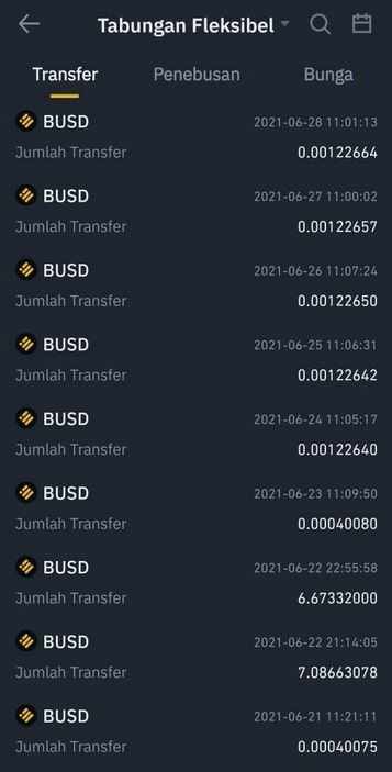 Riwayat Keutungan Deposito Mata Uang Dollar USD