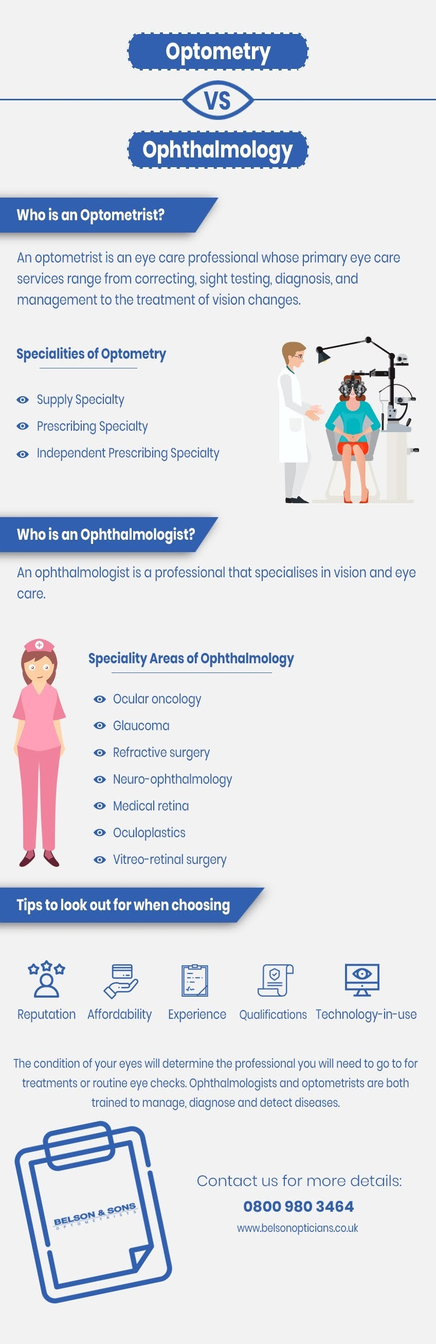Difference Between Optometrist and Ophthalmologist #infographic