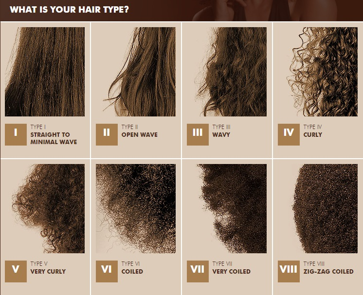 What S My Natural Hair Color Quiz