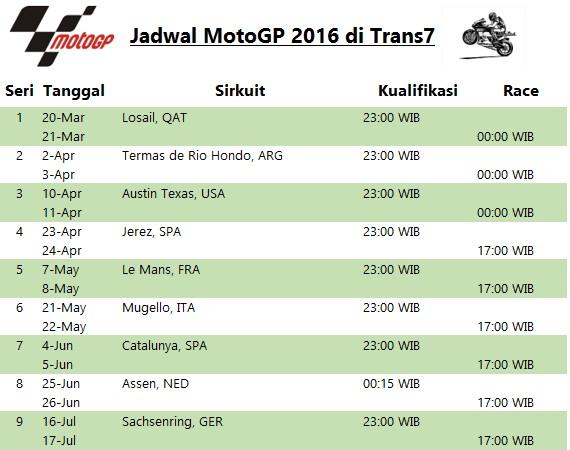Jadwal Kalender MotoGP 2016 Trans7 dan Jam Tayangan Siaran Langsung (Live Race) ~ Wahid Blog ...