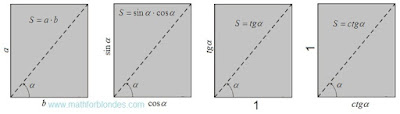 Multiplication of the parties of a rectangle. Mathematics For Blondes.