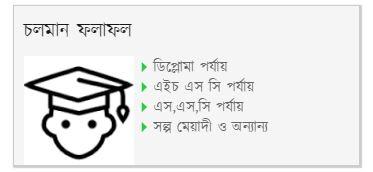 সরাসরি www.bteb.gov.bd থেকে BTEB Result পিডিএফ আকারে দেখুন