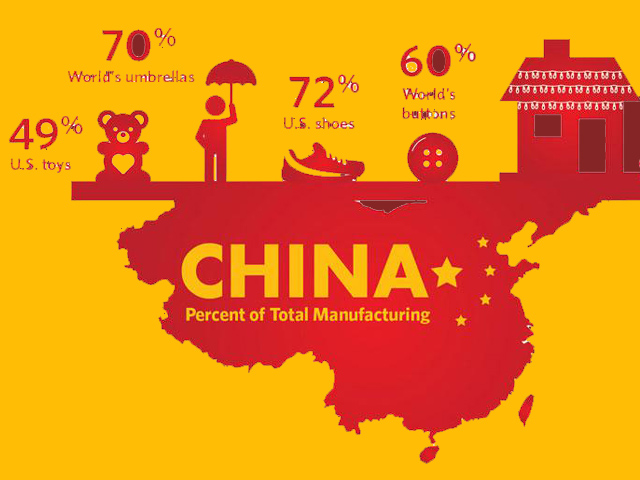 5 biggest companies of china that sales in billions of dollar monthly