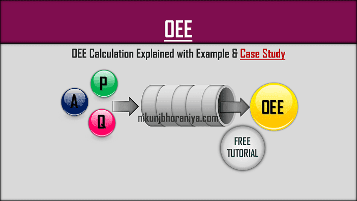 What is OEE Calculation Definition Example Case Study