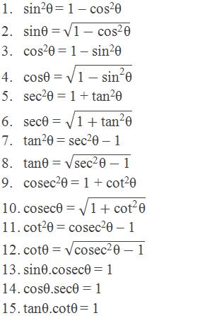 "1. sin2θ = 1 – cos2θ    2. sinθ = √(""1"" -〖""cos"" 〗^""2""  ""θ"" ) 3. cos2θ = 1 – sin2θ    4. cosθ = √(""1"" -〖""sin"" 〗^""2""  ""θ"" )  5. sec2θ = 1 + tan2θ    6. secθ = √(""1"" +〖""tan"" 〗^""2""  ""θ"" )   7. tan2θ = sec2θ – 1    8. tanθ = √(〖""sec"" 〗^""2""  ""θ"" -""1"" )    9. cosec2θ = 1 + cot2θ    10. cosecθ = √(""1"" +〖""cot"" 〗^""2""  ""θ"" )    11. cot2θ = cosec2θ – 1    12. cotθ = √(〖""cosec"" 〗^""2""  ""θ"" -""1"" )   13. sinθ.cosecθ = 1   14. cosθ.secθ = 1 15. tanθ.cotθ = 1"