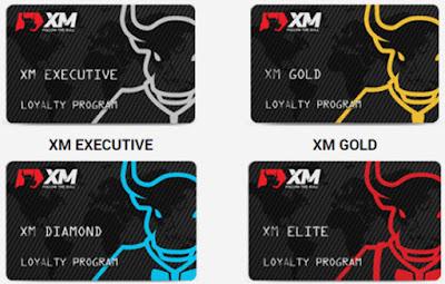 Mengenal Program Bonus XM Terbaru : Bonus Deposit dan XMP Loyalty
