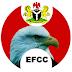 EFCC arraigns fake NNPC staff