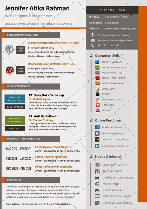 Format Curriculum Vitae Kreatif Menggunakan Professional Resumes
