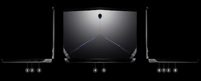 Laptop Dell Alienware Port and Connections functions