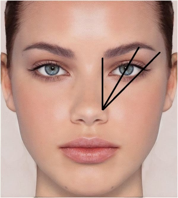 How To: Pinup Eyebrows
