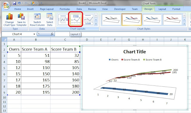 Develop a 3-D Line Chart in Microsoft Excel Worksheet - Select Chart Layout