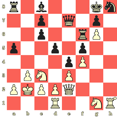 Les Blancs jouent et matent en 4 coups - Heikki Salo vs Riitta Jarvinen, corr., 1980