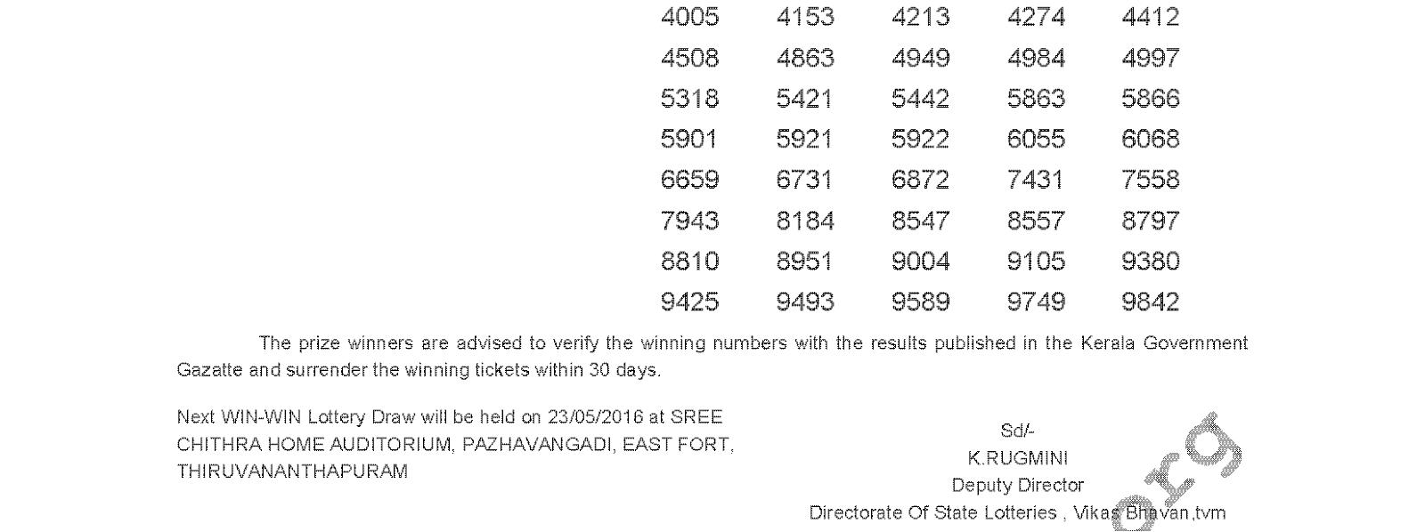 WIN WIN Lottery W 360 Result 16-5-2016