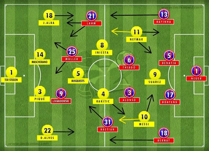 43e037759e A Prancheta Tática  Análise profunda de Bayern x Barcelona