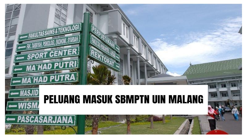 Peluang Masuk SBMPTN UIN Malang 2021