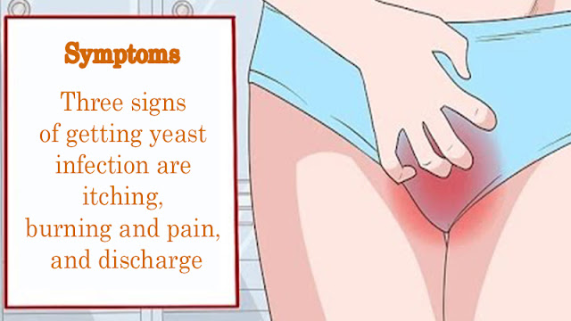 Symptoms of Vaginal Yeast Infection