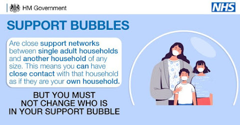 What are Support Bubbles England