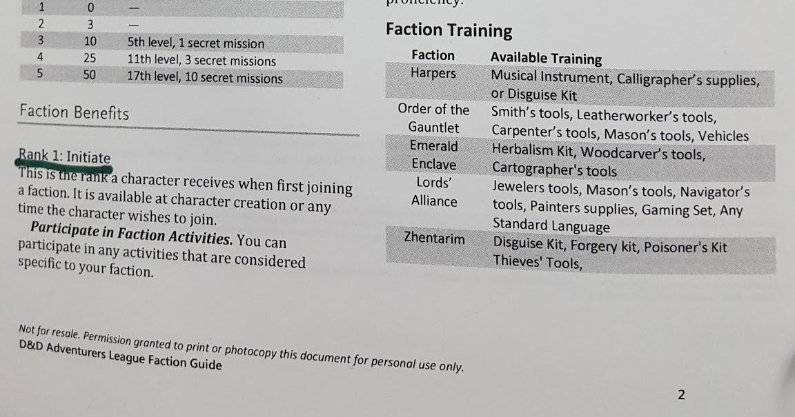 Nerdovore Faction Secret Missions For Adventurers League D Amp D