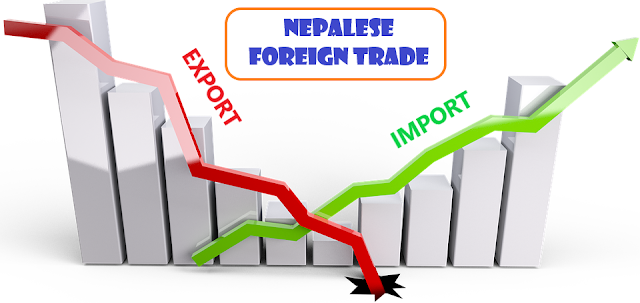 foreign-trade-of-nepal