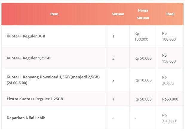 Paket Internet Tri Bima Modem 13GB Terbaru 2019