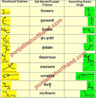 25-january-2021-ajit-tribune-shorthand-outlines
