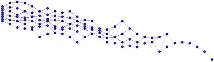 Estrutura E8 Diagrama
