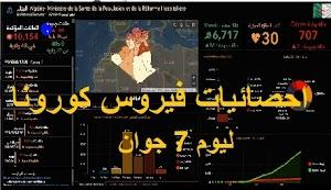 اخر احصائيات فيروس كورونا في الجزائر ليوم 7 جوان حسب الولايات