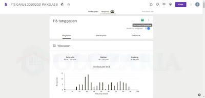 Cara Download Hasil Tanggapan Dari Google Form