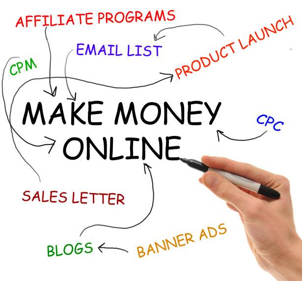 Write online for money