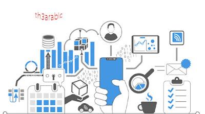 ما هي المجالات  الرئيسية للتحول الرقمي؟ و ما هي اهميتة ؟