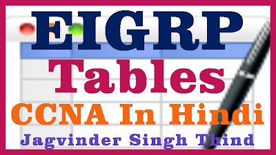Jagvinder Networking Videos: Cisco CCNA in Hindi - EIGRP
