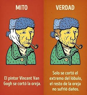 El Efecto Mandela en las curiosidades históricas - Vicent Van Gogh